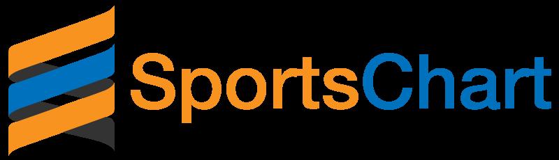 sportschart.com