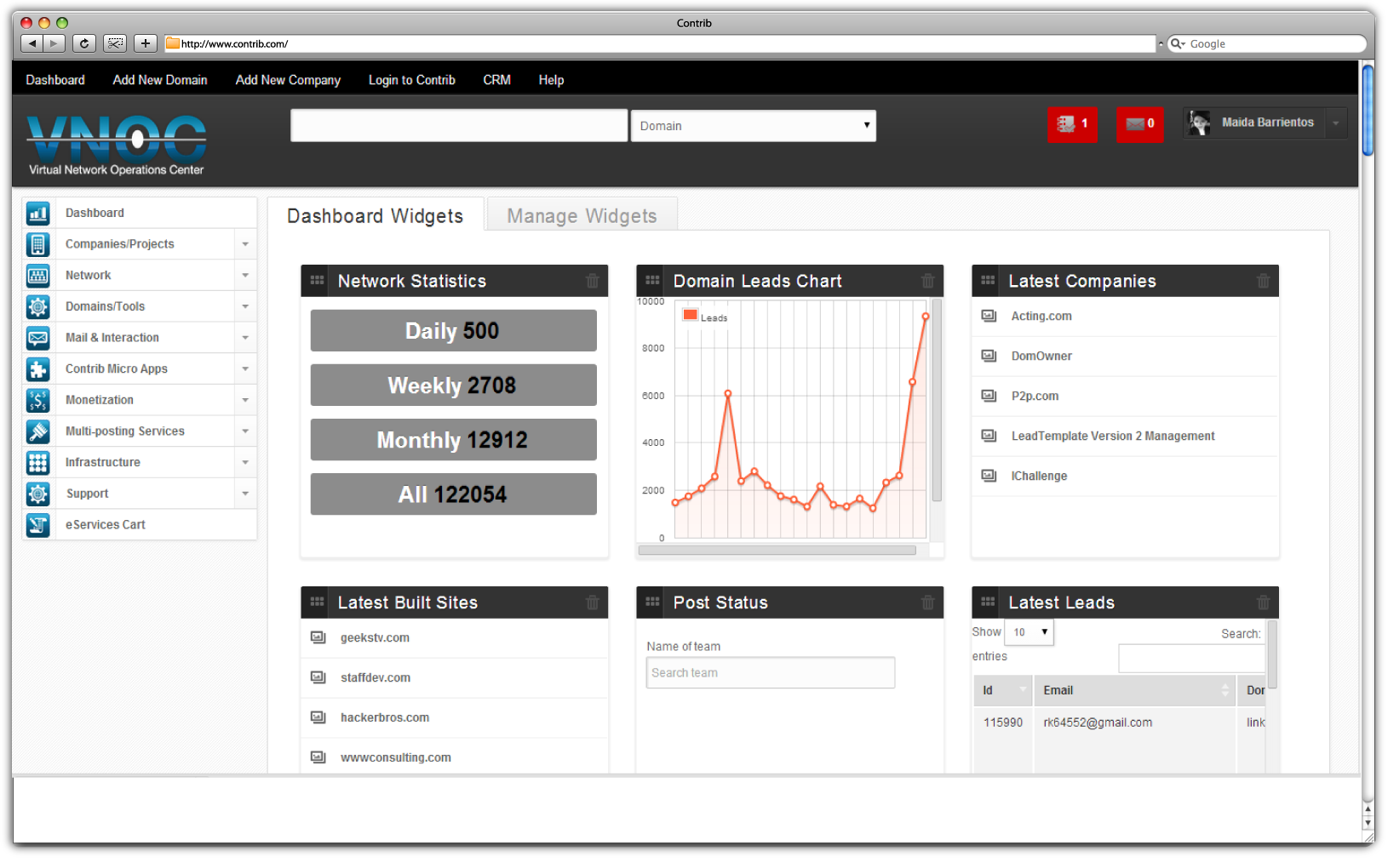 Contrib Dashboard